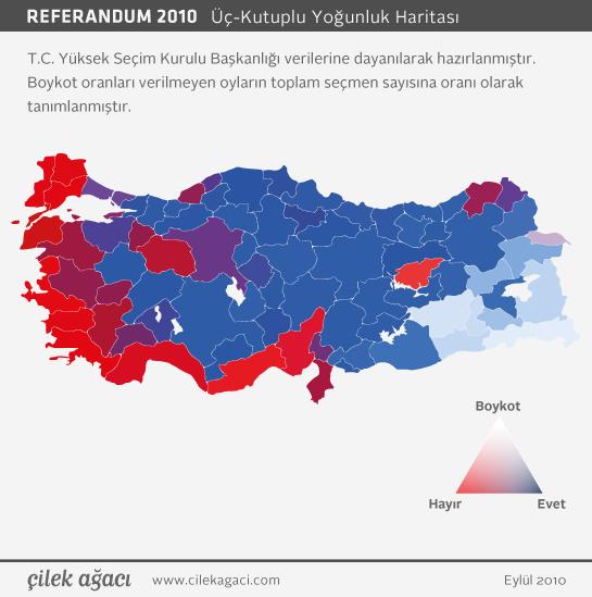 Referandum 2010